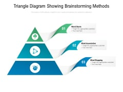 Triangle Diagram Showing Brainstorming Methods Ppt PowerPoint Presentation Portfolio Gallery PDF