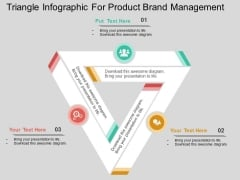 Triangle Infographic For Product Brand Management Powerpoint Template