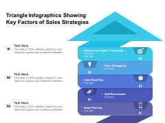 Triangle Infographics Showing Key Factors Of Sales Strategies Ppt PowerPoint Presentation File Slides PDF