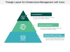 Triangle Layout For Infrastructure Management With Icons Ppt Powerpoint Presentation Infographics Maker