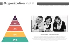 Triangle Organization Chart With Pictures Powerpoint Slides