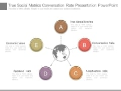 True Social Metrics Conversation Rate Presentation PowerPoint Slides