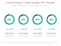 Trusted Advisor Trusted Supplier Ppt Example