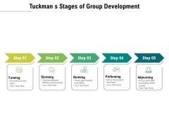 Tuckmans Stages Of Group Development Ppt PowerPoint Presentation Slides Structure