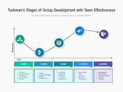 Tuckmans Stages Of Group Development With Team Effectiveness Ppt PowerPoint Presentation Portfolio Microsoft PDF