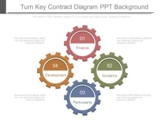 Turn Key Contract Diagram Ppt Background