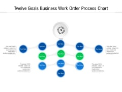 Twelve Goals Business Work Order Process Chart Ppt PowerPoint Presentation Gallery Summary PDF