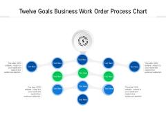 Twelve Goals Business Work Order Process Chart Ppt PowerPoint Presentation Gallery Summary PDF