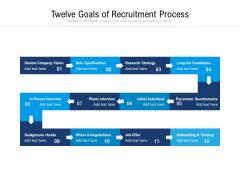 Twelve Goals Of Recruitment Process Ppt PowerPoint Presentation File Outline PDF