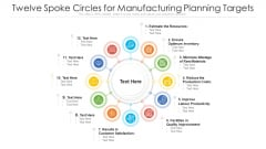 Twelve Spoke Circles For Manufacturing Planning Targets Ppt PowerPoint Presentation Gallery Templates PDF