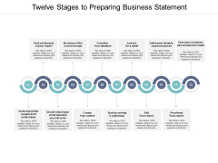 Twelve Stages To Preparing Business Statement Ppt PowerPoint Presentation Infographics Graphics Template