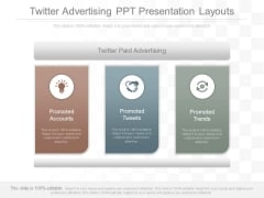 Twitter Advertising Ppt Presentation Layouts