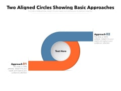 Two Aligned Circles Showing Basic Approaches Ppt PowerPoint Presentation Styles Examples PDF