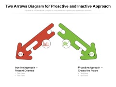 Two Arrows Diagram For Proactive And Inactive Approach Ppt PowerPoint Presentation Show Design Templates PDF