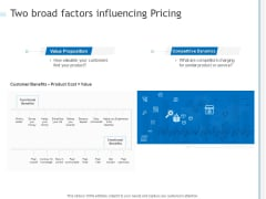 Two Broad Factors Influencing Pricing Ppt PowerPoint Presentation Summary Tips PDF