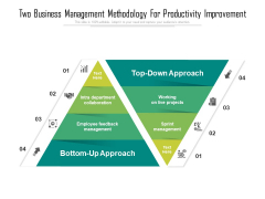Two Business Management Methodology For Productivity Improvement Ppt PowerPoint Presentation Infographics Graphics Download PDF