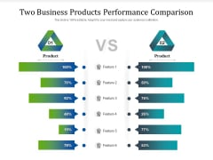 Two Business Products Performance Comparison Ppt PowerPoint Presentation Gallery Slide Portrait PDF