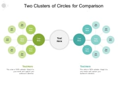 Two Clusters Of Circles For Comparison Ppt Powerpoint Presentation Show Objects