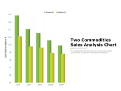 Two Commodities Sales Analysis Chart Ppt PowerPoint Presentation Ideas Inspiration PDF