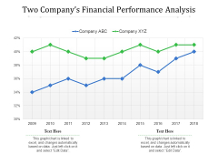 Two Companys Financial Performance Analysis Ppt PowerPoint Presentation File Format PDF