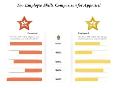 Two Employee Skills Comparison For Appraisal Ppt PowerPoint Presentation File Portfolio PDF