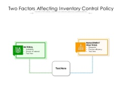 Two Factors Affecting Inventory Control Policy Ppt PowerPoint Presentation File Outfit PDF