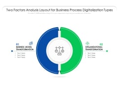 Two Factors Analysis Layout For Business Process Digitalization Types Ppt PowerPoint Presentation Professional Background Image PDF