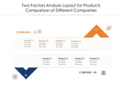 Two Factors Analysis Layout For Products Comparison Of Different Companies Ppt PowerPoint Presentation Layouts Graphics Pictures PDF