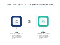 Two Factors Analysis Layout For Types Of Business Strategies Ppt PowerPoint Presentation Portfolio Inspiration PDF