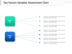 Two Factors Variables Assessment Chart Ppt PowerPoint Presentation File Clipart PDF