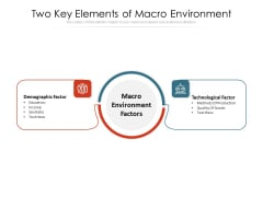 Two Key Elements Of Macro Environment Ppt PowerPoint Presentation Gallery Deck PDF