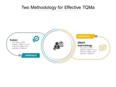 Two Methodology For Effective TQM Ppt PowerPoint Presentation Styles Deck PDF