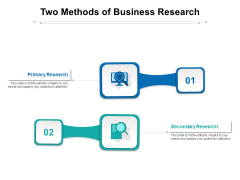 Two Methods Of Business Research Ppt PowerPoint Presentation Icon Model PDF
