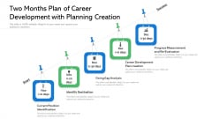 Two Months Plan Of Career Development With Planning Creation Ppt Powerpoint Presentation File Professional PDF
