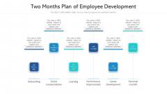 Two Months Plan Of Employee Development Ppt Powerpoint Presentation Icon Portfolio PDF