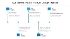 Two Months Plan Of Product Design Process Ppt Powerpoint Presentation File Inspiration PDF