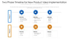 Two Phase Timeline For New Product Idea Implementation Rules PDF