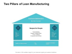 Two Pillars Of Lean Manufacturing Ppt PowerPoint Presentation Gallery Designs Download