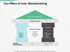 Two Pillars Of Lean Manufacturing Ppt PowerPoint Presentation Infographics Structure