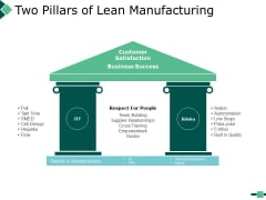Two Pillars Of Lean Manufacturing Strategy Ppt PowerPoint Presentation Inspiration Rules