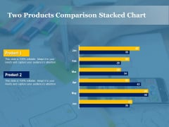 Two Products Comparison Stacked Chart Ppt PowerPoint Presentation Gallery Structure PDF