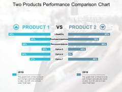 Two Products Performance Comparison Chart Ppt Powerpoint Presentation Outline Design Inspiration