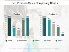Two Products Sales Comprising Charts Ppt Powerpoint Presentation Portfolio Files