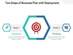 Two Steps Of Business Plan With Deployment Ppt PowerPoint Presentation File Visuals PDF
