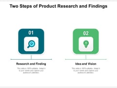 Two Steps Of Product Research And Findings Ppt PowerPoint Presentation File Slide Download PDF