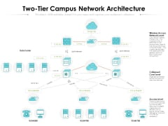 Two Tier Campus Network Architecture Ppt PowerPoint Presentation Model Inspiration PDF