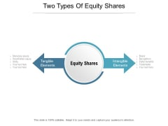 Two Types Of Equity Shares Ppt PowerPoint Presentation Slides Example Topics