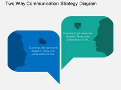 Two Way Communication Strategy Diagram Powerpoint Template