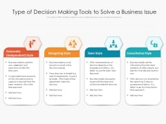 Type Of Decision Making Tools To Solve A Business Issue Ppt PowerPoint Presentation Infographics Rules PDF
