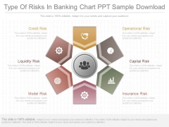 Type Of Risks In Banking Chart Ppt Sample Download